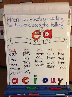 "I would add to the saying ""when two vowels go walk..."