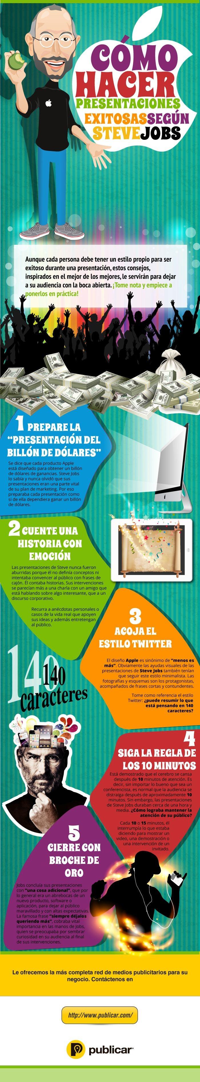 Infografía que nos muestra cómo hacer pr...
