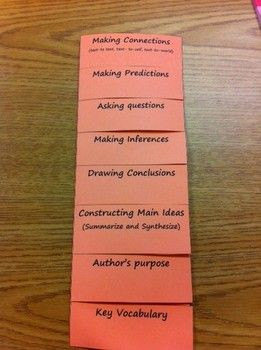 Reading Strategies FOLDABLE- could be done as a ch...