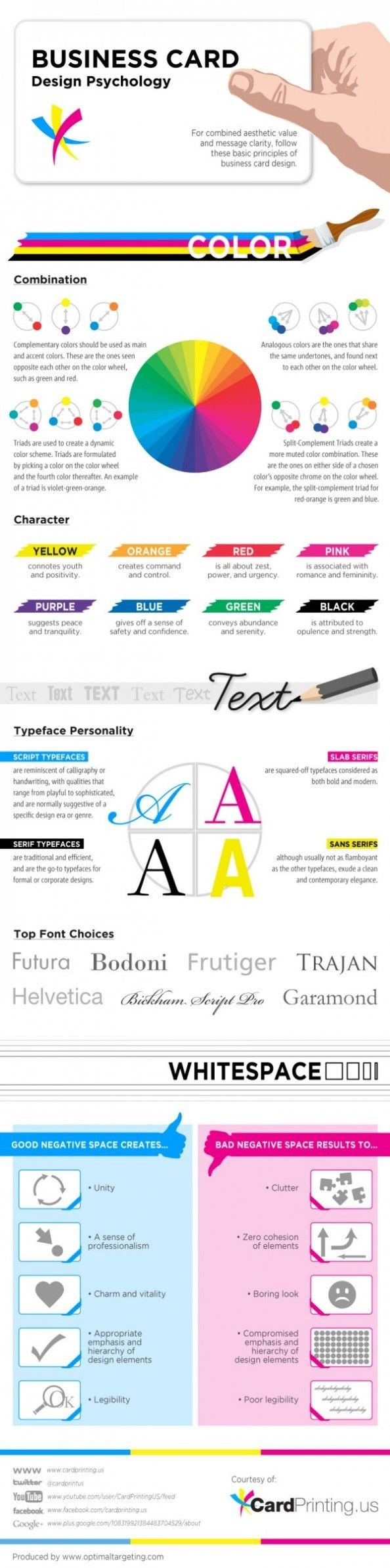 Business Card Design Psychology Infographic. You c...