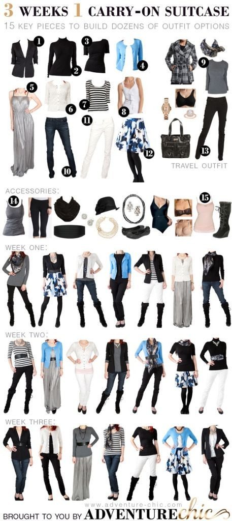 fall travel wardrobe - 3 weeks, 1 carry-on! (trave...