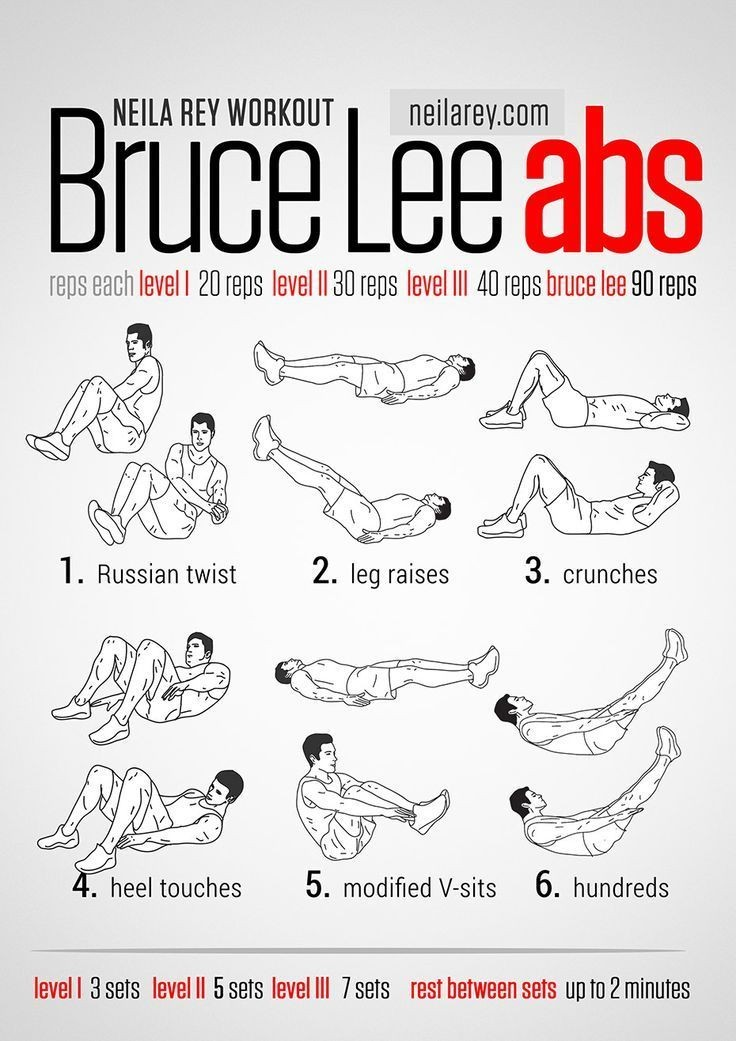 Best Abdominal Exercises For Women To Lose Belly Fat Fast Upper Lower Ab Workouts For Women