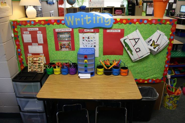 Check out this cute writing center! She used CTP's...