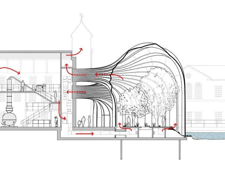 Thomas Heatherwick Unveils Stunning Greenhouses fo...