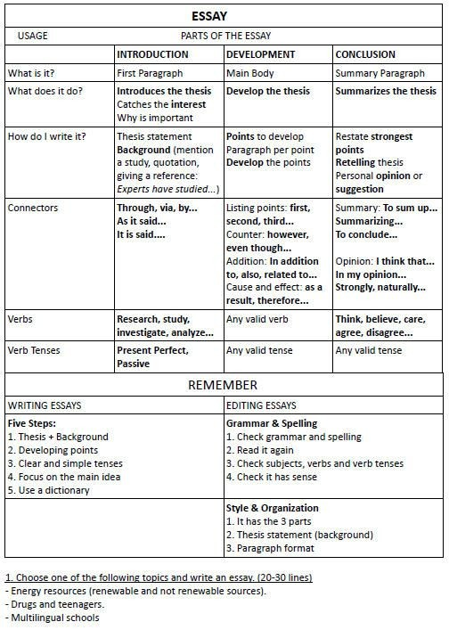 benefits of exercise thesis statement Thesis and dissertation thesis statement exercise the significance of first-person narration in beowulf dissertation writing thesis statement exercises dissertation philosophie science vrit admission paper for sale 2 resume writing experts rules writing thesis statement exercises fully.