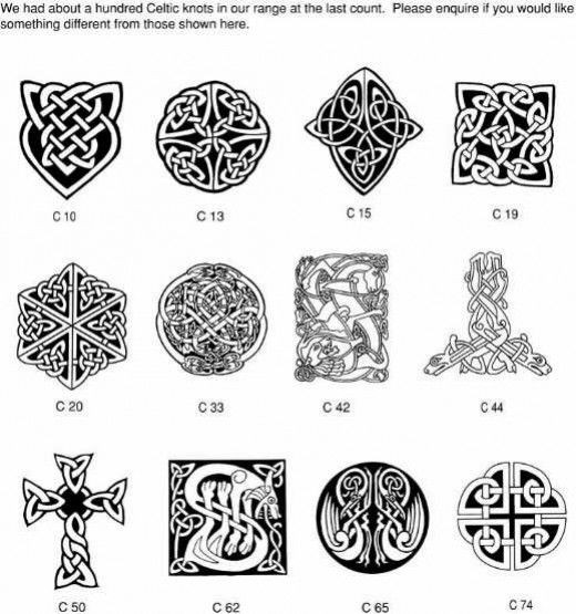 Viking SymbolsNorse Symbols and Their Meanings  Mythologian
