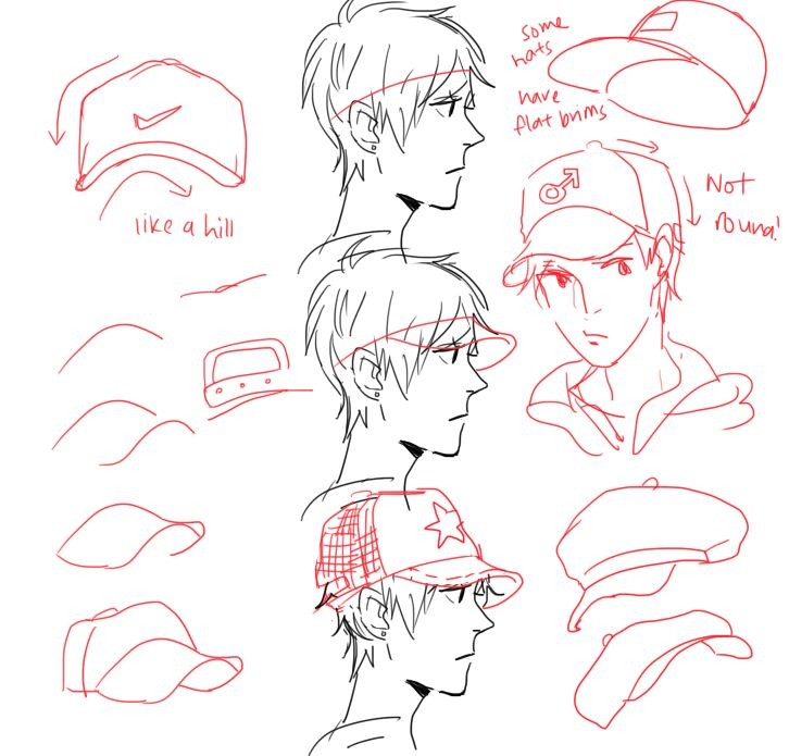 Step By Step Tutorial On How To Draw A Baseball Cap For A Male Manga