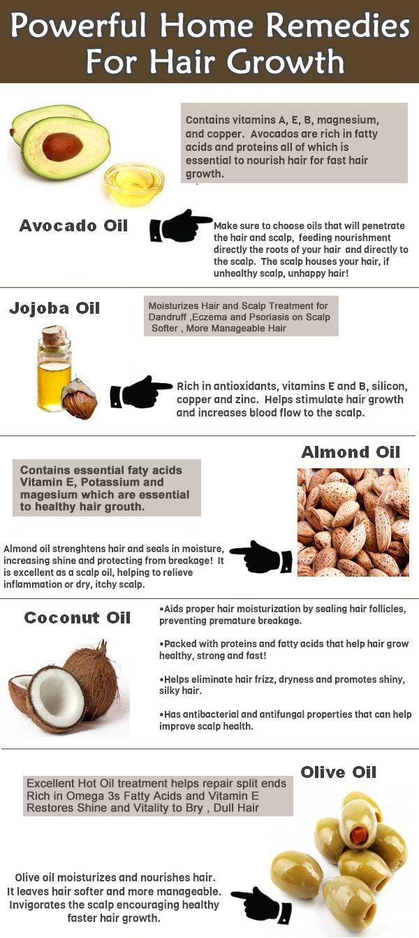 Hair Growth Home Remedies: Jojoba oils stimulates...