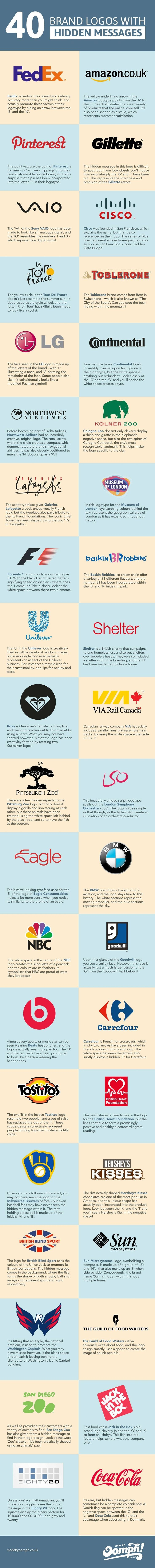 Look again at some of the logos from major brands....