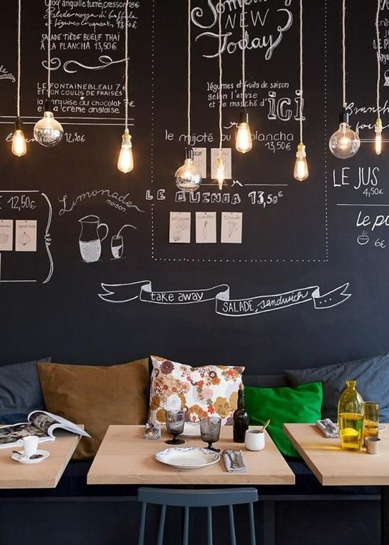 I'd like to hang a chalkboard in my kitchen, so I...