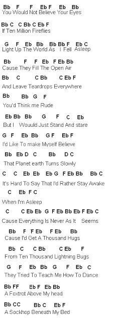 Flute Sheet Music: Fireflies. For all my friends w...