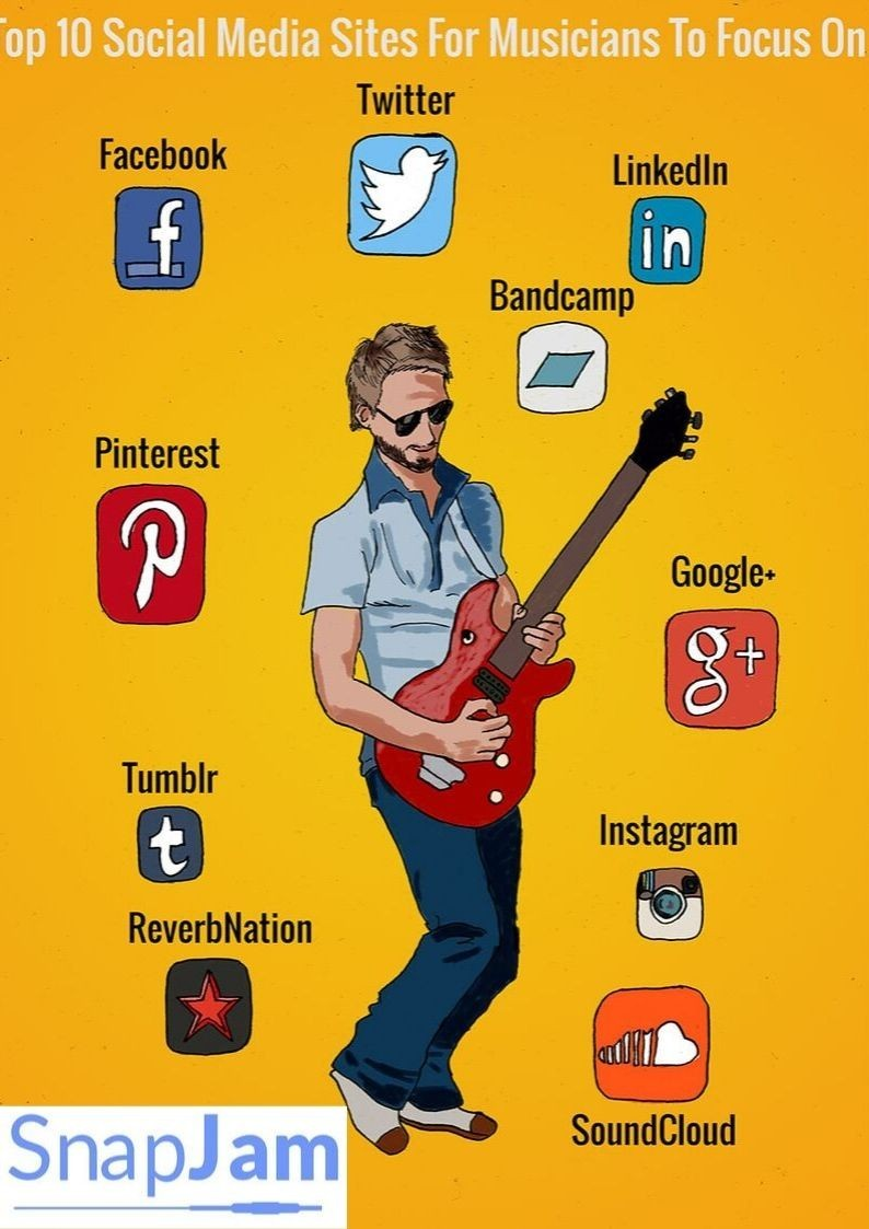 There are many music-making platforms over the Int...