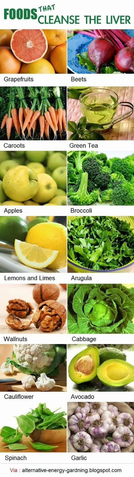 Alcohol detox smoothie – Weight Loss Plans: Keto N...
