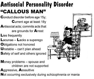 Psych Final Exam personality disorders flashcards...