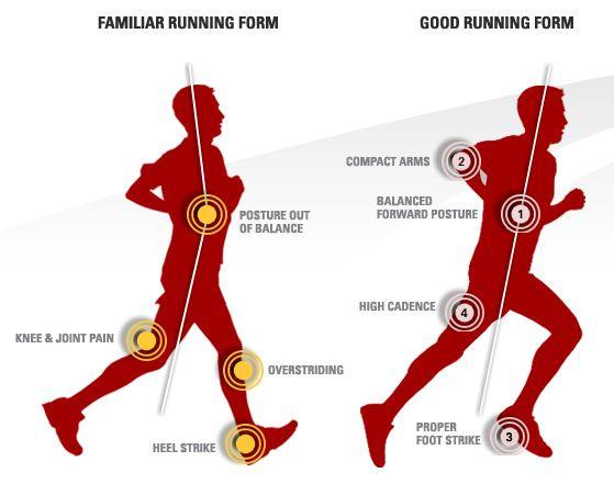 Run better in 4 steps