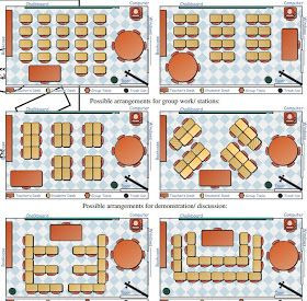 The Real Teachr: Classroom Seating Arrangement //...