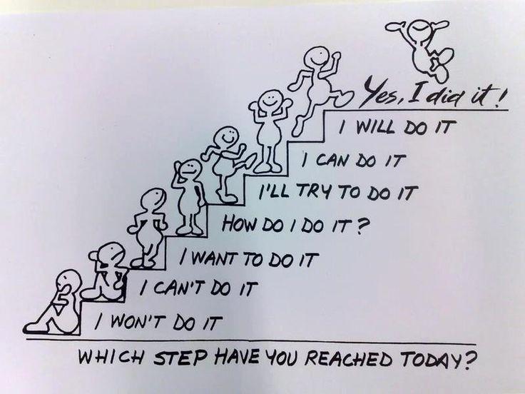 cool description of stages of effort - I have a st...
