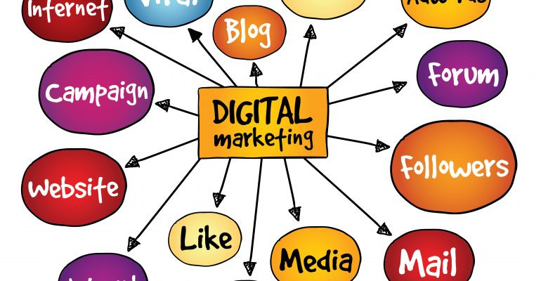 Professional Diploma in Digital Marketing and SEO...