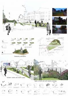 Landscape Design Idea Architectural Drawing Rendering Diagram Presentation Layout Posted